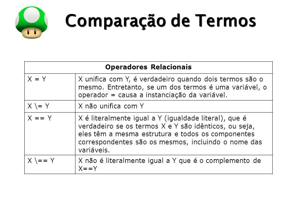 LOGO Comparação de Termos Operadores Relacionais X = YX unifica com Y, é verdadeiro quando dois termos são o mesmo.
