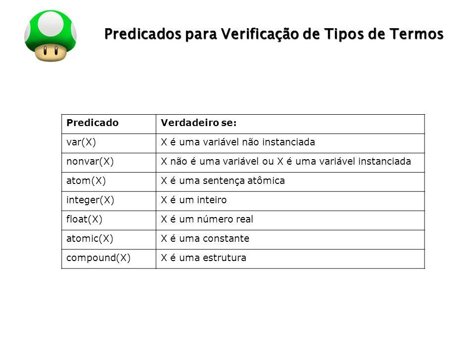LOGO Predicados para Verificação de Tipos de Termos PredicadoVerdadeiro se: var(X)X é uma variável não instanciada nonvar(X)X não é uma variável ou X