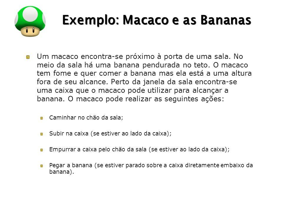 LOGO Exemplo: Macaco e as Bananas Um macaco encontra-se próximo à porta de uma sala. No meio da sala há uma banana pendurada no teto. O macaco tem fom