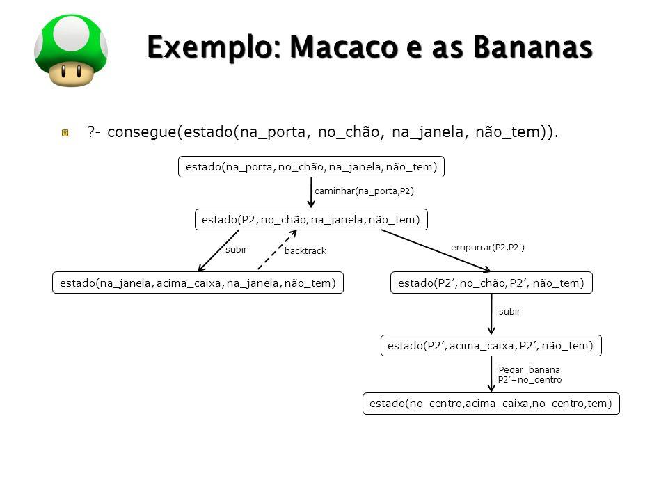 LOGO Exemplo: Macaco e as Bananas ?- consegue(estado(na_porta, no_chão, na_janela, não_tem)). estado(na_porta, no_chão, na_janela, não_tem) estado(P2,