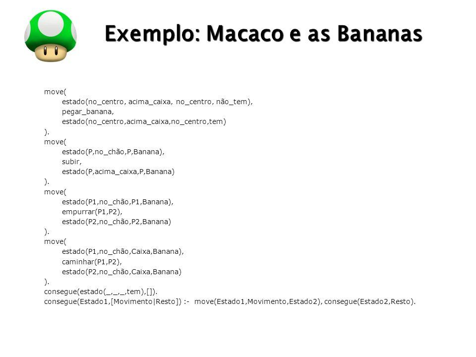 LOGO Exemplo: Macaco e as Bananas move( estado(no_centro, acima_caixa, no_centro, não_tem), pegar_banana, estado(no_centro,acima_caixa,no_centro,tem) ).