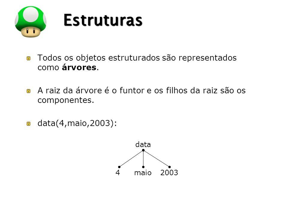 LOGO Estruturas Todos os objetos estruturados são representados como árvores. A raiz da árvore é o funtor e os filhos da raiz são os componentes. data