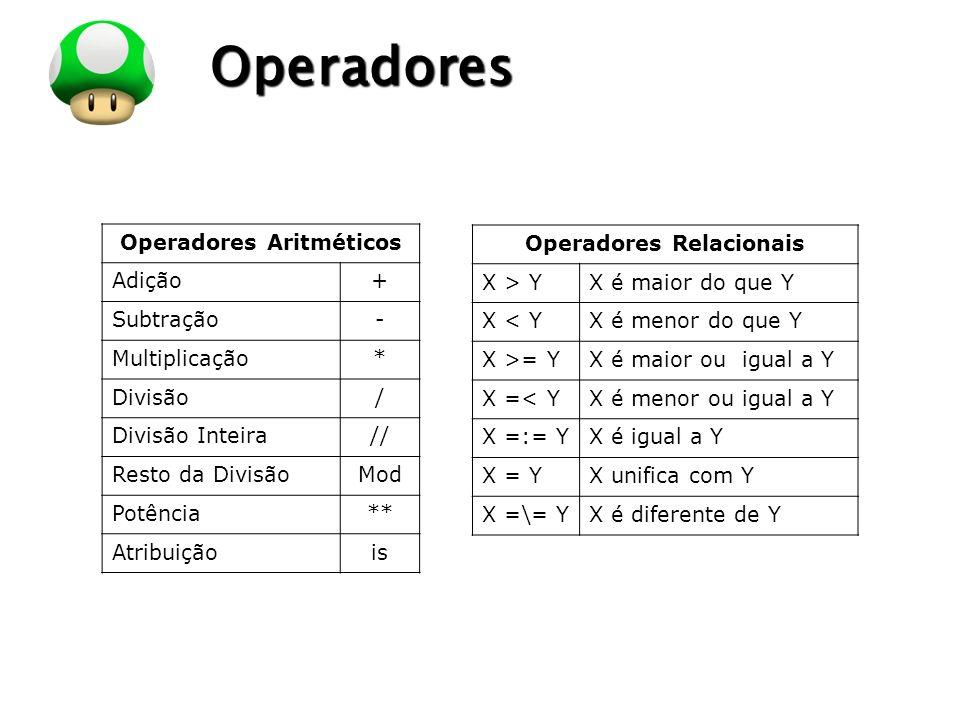 LOGO Operadores Operadores Aritméticos Adição+ Subtração- Multiplicação* Divisão/ Divisão Inteira// Resto da DivisãoMod Potência** Atribuiçãois Operadores Relacionais X > YX é maior do que Y X < YX é menor do que Y X >= YX é maior ou igual a Y X =< YX é menor ou igual a Y X =:= YX é igual a Y X = YX unifica com Y X =\= YX é diferente de Y