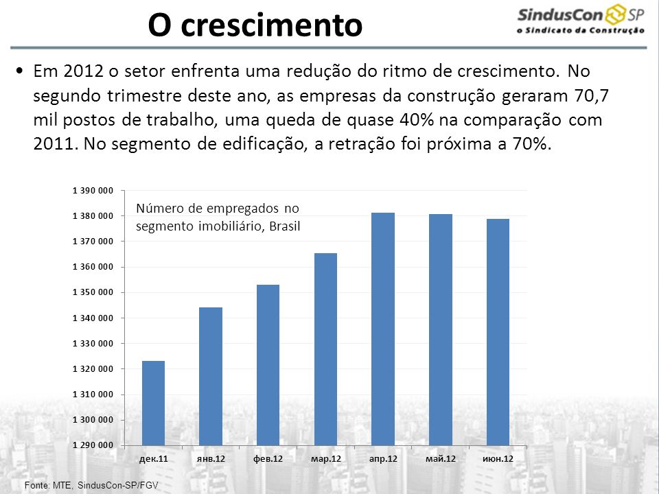 Empresário menos confiante O índice que mede a confiança do empresário do segmento de edificações (ICST) caiu 14% em relação a julho de 2010 Fonte:Sondagem da construção/FGV