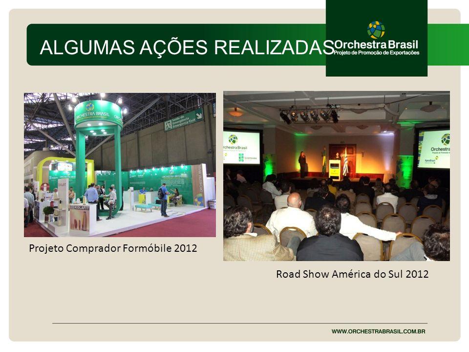 ALGUMAS AÇÕES REALIZADAS Projeto Comprador Formóbile 2012 Road Show América do Sul 2012