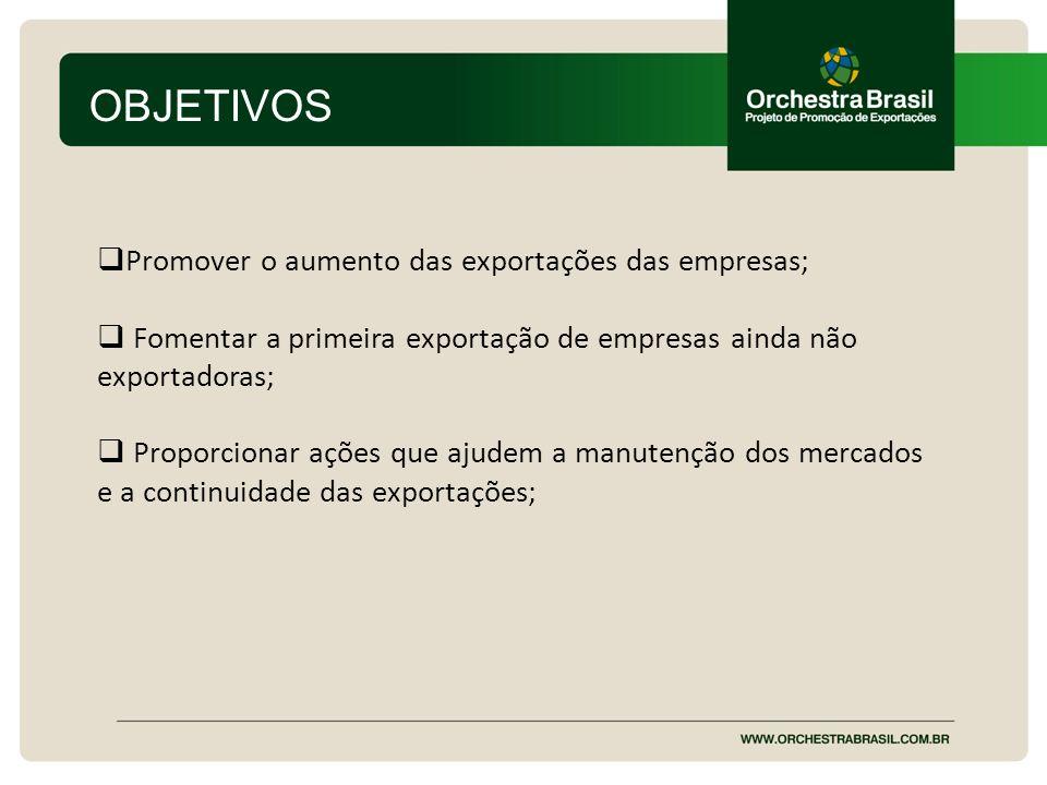 OBJETIVOS Promover o aumento das exportações das empresas; Fomentar a primeira exportação de empresas ainda não exportadoras; Proporcionar ações que a