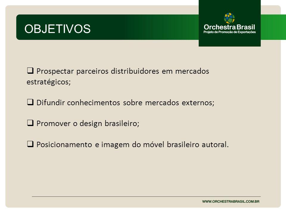 OBJETIVOS Prospectar parceiros distribuidores em mercados estratégicos; Difundir conhecimentos sobre mercados externos; Promover o design brasileiro;