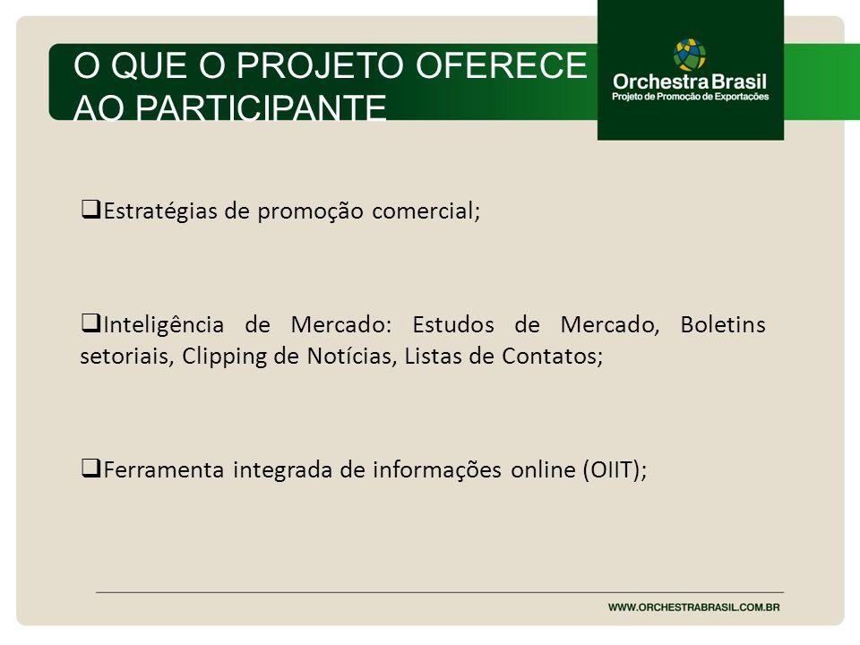 O QUE O PROJETO OFERECE AO PARTICIPANTE Estratégias de promoção comercial; Inteligência de Mercado: Estudos de Mercado, Boletins setoriais, Clipping d