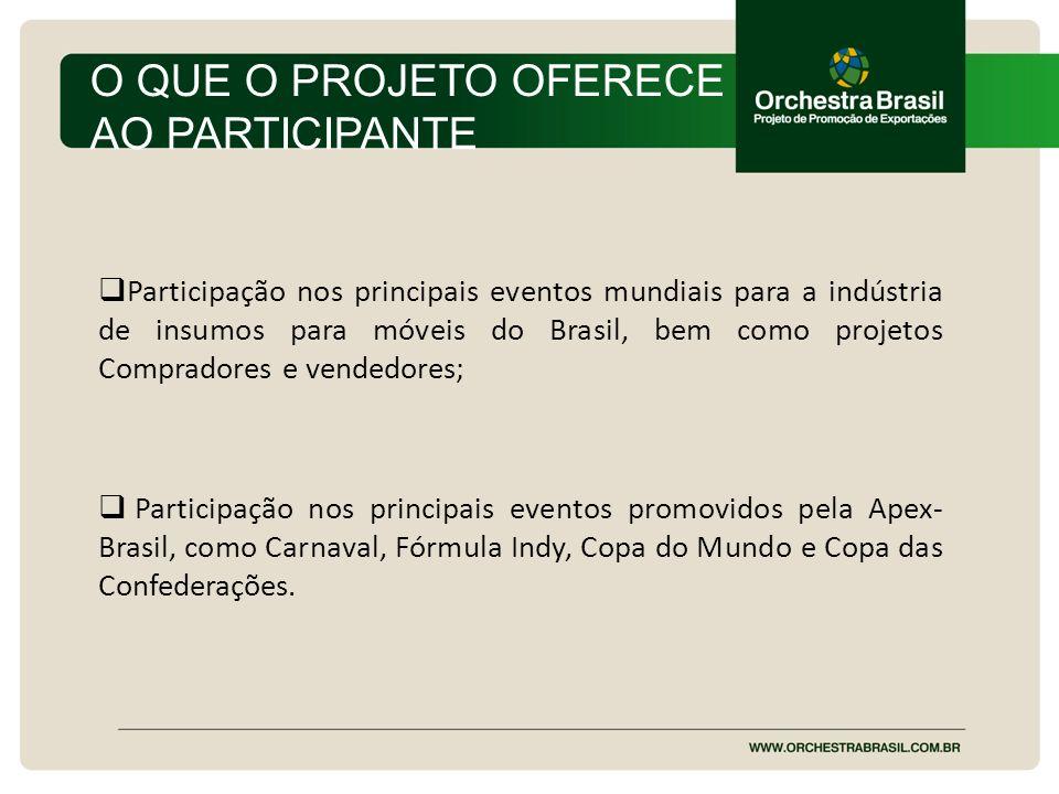 O QUE O PROJETO OFERECE AO PARTICIPANTE Participação nos principais eventos mundiais para a indústria de insumos para móveis do Brasil, bem como proje