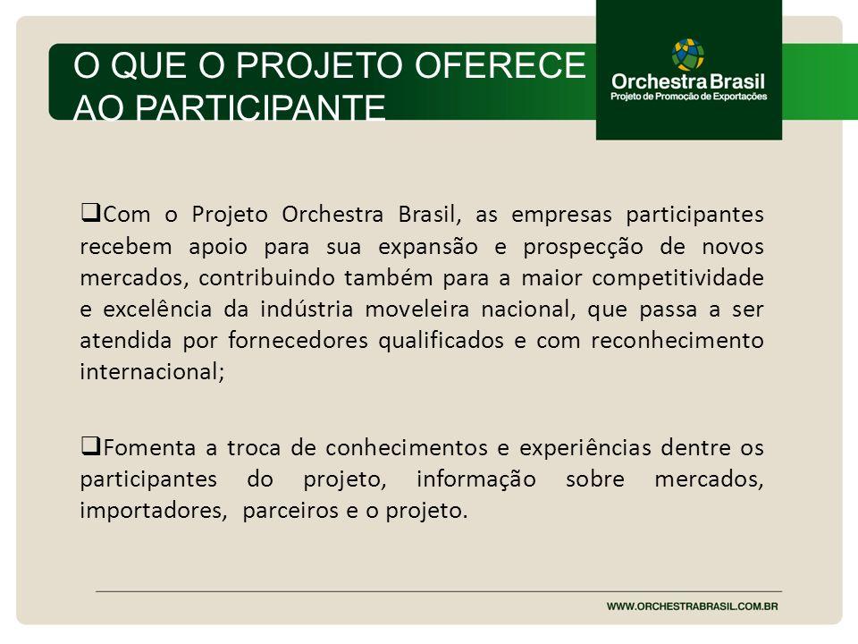 O QUE O PROJETO OFERECE AO PARTICIPANTE Com o Projeto Orchestra Brasil, as empresas participantes recebem apoio para sua expansão e prospecção de novo