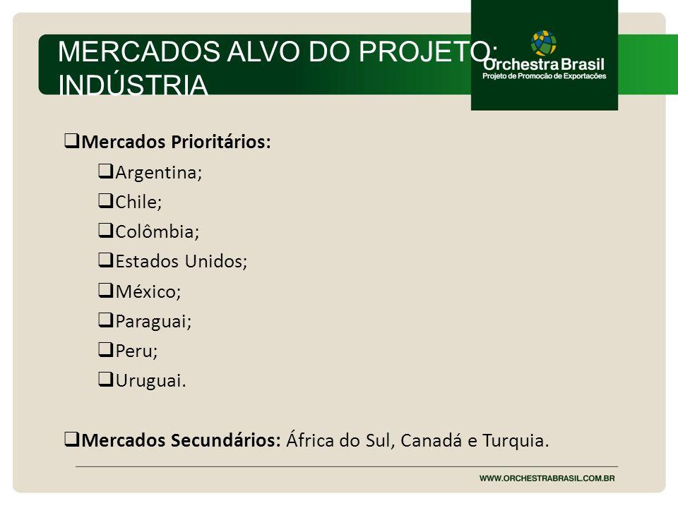 MERCADOS ALVO DO PROJETO: INDÚSTRIA Mercados Prioritários: Argentina; Chile; Colômbia; Estados Unidos; México; Paraguai; Peru; Uruguai. Mercados Secun