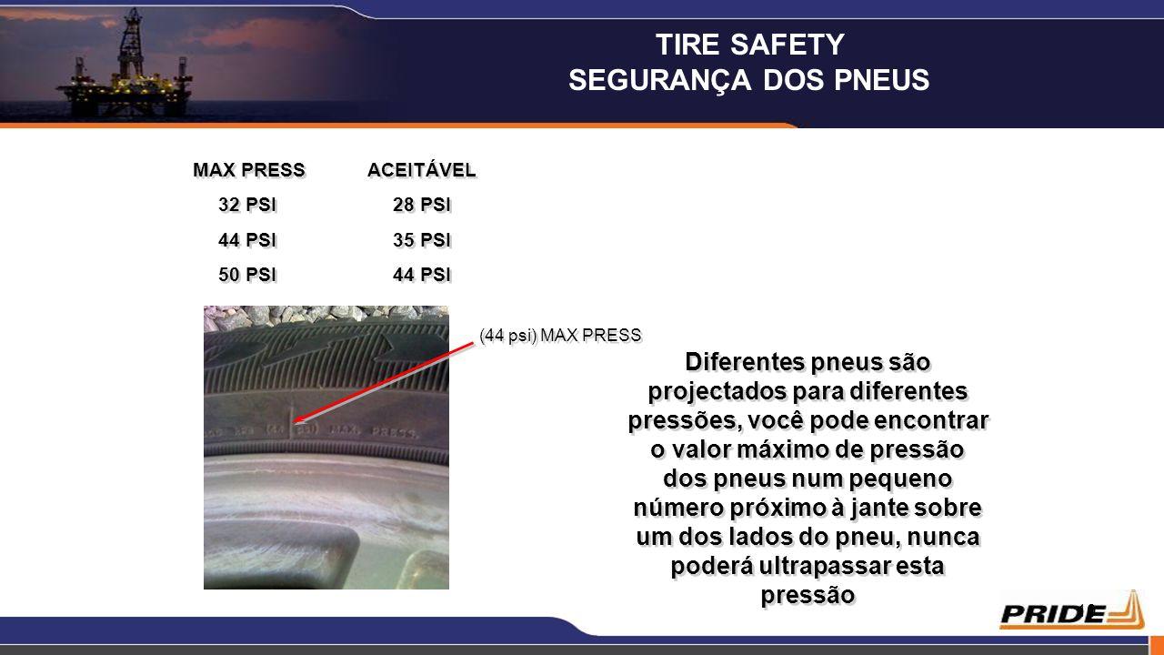 10 MAX PRESSACEITÁVEL 32 PSI28 PSI 44 PSI35 PSI 50 PSI44 PSI MAX PRESSACEITÁVEL 32 PSI28 PSI 44 PSI35 PSI 50 PSI44 PSI Diferentes pneus são projectado