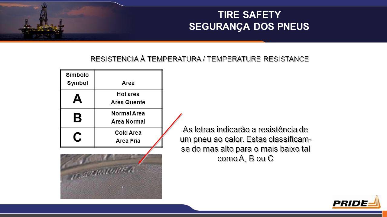 18 RESISTENCIA À TEMPERATURA / TEMPERATURE RESISTANCE As letras indicarão a resistência de um pneu ao calor. Estas classificam- se do mas alto para o