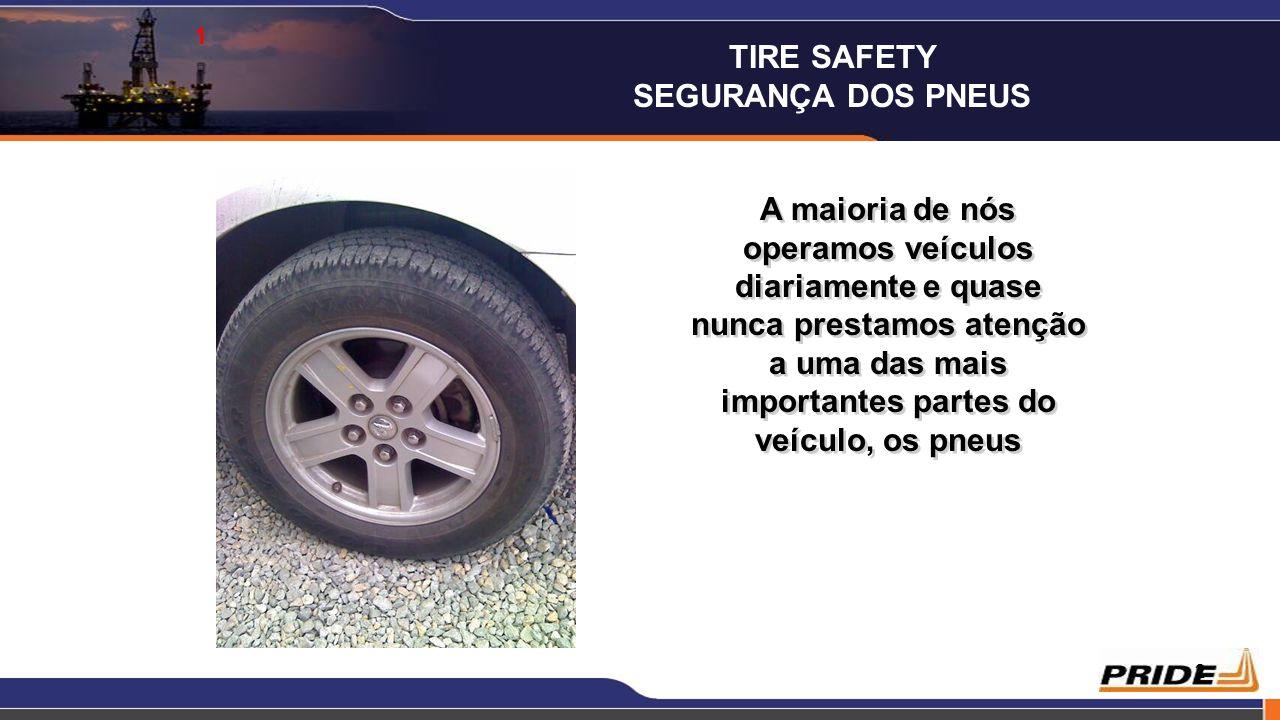 2 1 A maioria de nós operamos veículos diariamente e quase nunca prestamos atenção a uma das mais importantes partes do veículo, os pneus TIRE SAFETY