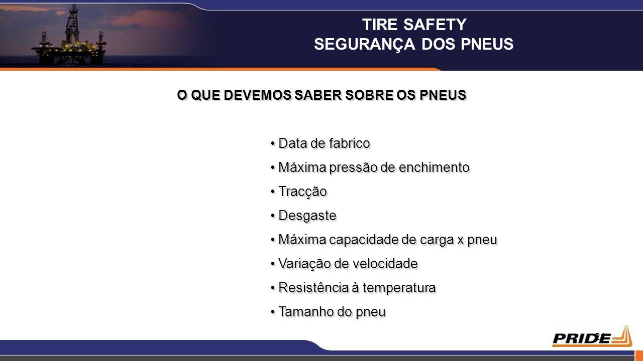 21 O QUE DEVEMOS SABER SOBRE OS PNEUS Data de fabrico Máxima pressão de enchimento Tracção Desgaste Máxima capacidade de carga x pneu Variação de velo