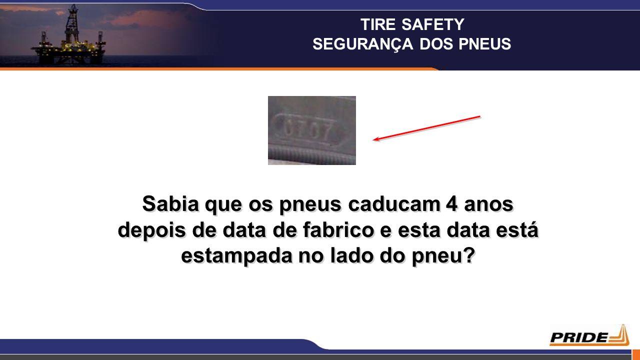 É fácil descobrir qual é a data de validade de um pneu, basta verificar o lado do pneu que vai encontrar um número impresso de 4 dígitos, isso indica a semana e o ano em que foi fabricado, a data de validade é de 4 anos depois.
