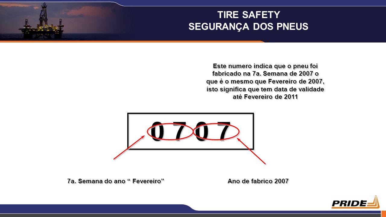 7 Se utilizamos pneus caducados, é possível que estes rebentem e o resultado pode ser um acidente muito grave, inclusive fatal, seria um bom hábito inspeccionar os pneus para verificar se ainda não passaram a sua data de validade.
