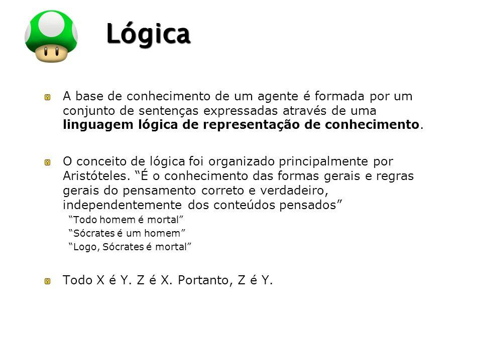 LOGO Lógica A base de conhecimento de um agente é formada por um conjunto de sentenças expressadas através de uma linguagem lógica de representação de conhecimento.