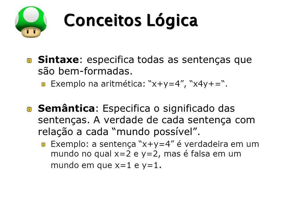 LOGO Conceitos Lógica Sintaxe: especifica todas as sentenças que são bem-formadas.