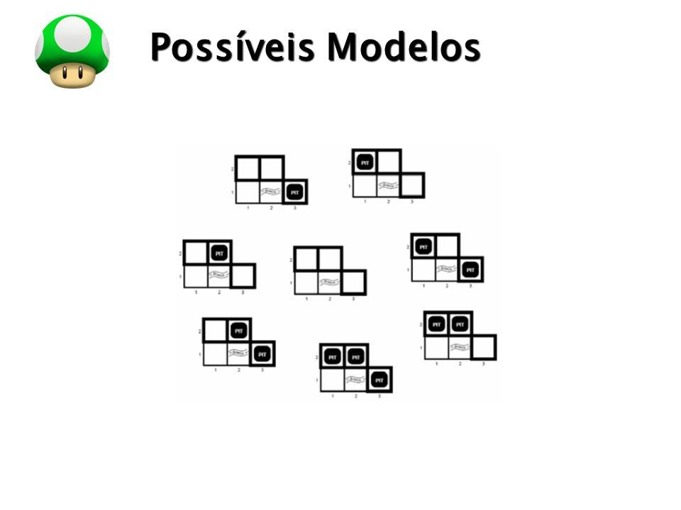 LOGO Possíveis Modelos