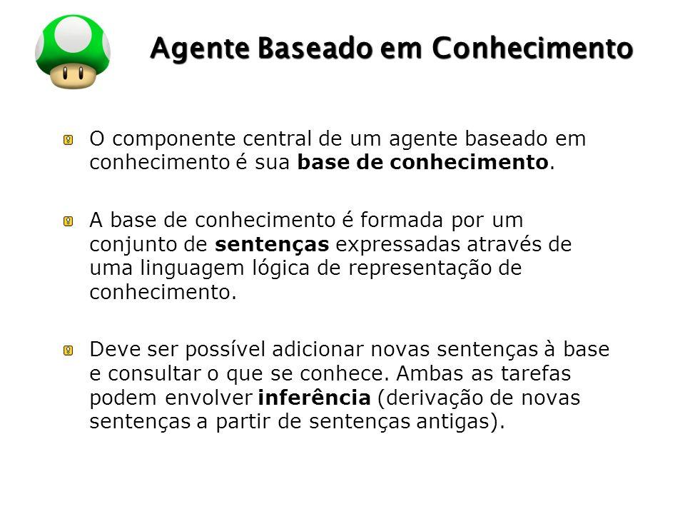 LOGO Agente Baseado em Conhecimento O componente central de um agente baseado em conhecimento é sua base de conhecimento.