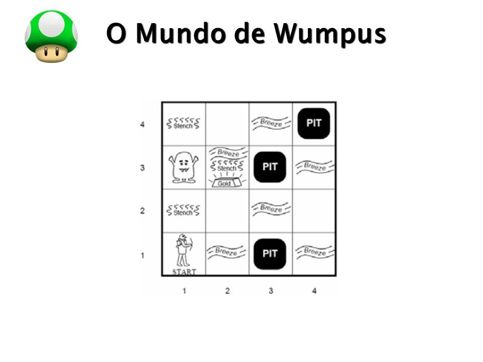 LOGO O Mundo de Wumpus O ambiente contém: Salas conectadas por passagens; Ouro em alguma sala; Poços sem fundo nos quais cairá qualquer um que passar pela sala, exceto o Wumpus; Wumpus: monstro que devora qualquer guerreiro que entrar em sua sala.