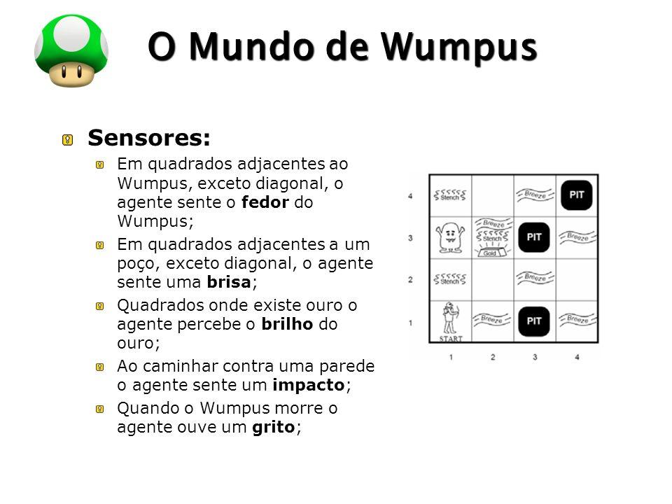 LOGO O Mundo de Wumpus Sensores: Em quadrados adjacentes ao Wumpus, exceto diagonal, o agente sente o fedor do Wumpus; Em quadrados adjacentes a um poço, exceto diagonal, o agente sente uma brisa; Quadrados onde existe ouro o agente percebe o brilho do ouro; Ao caminhar contra uma parede o agente sente um impacto; Quando o Wumpus morre o agente ouve um grito;
