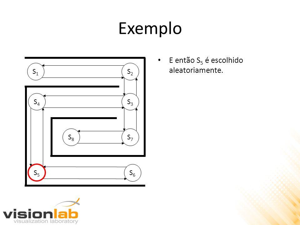 Exemplo S1S1 S2S2 S4S4 S3S3 S8S8 S7S7 S5S5 S6S6 E então S 5 é escolhido aleatoriamente.