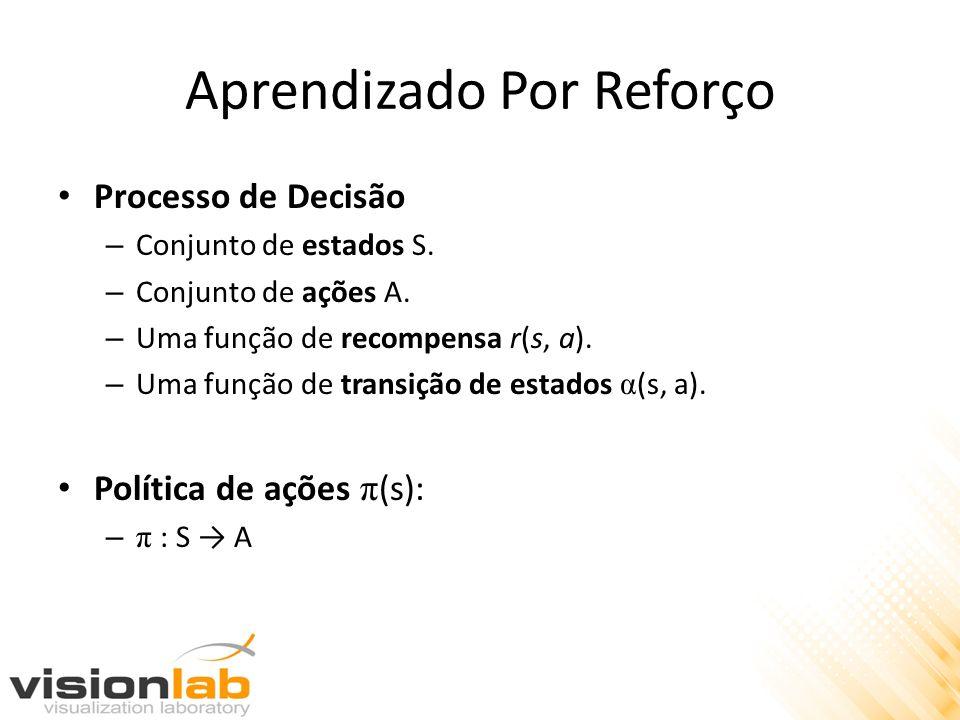 Aprendizado Por Reforço Processo de Decisão – Conjunto de estados S.