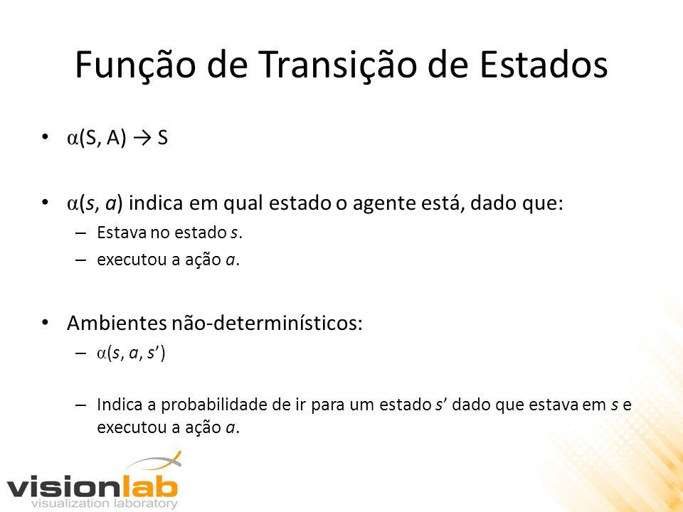 Função de Transição de Estados α (S, A) S α (s, a) indica em qual estado o agente está, dado que: – Estava no estado s.