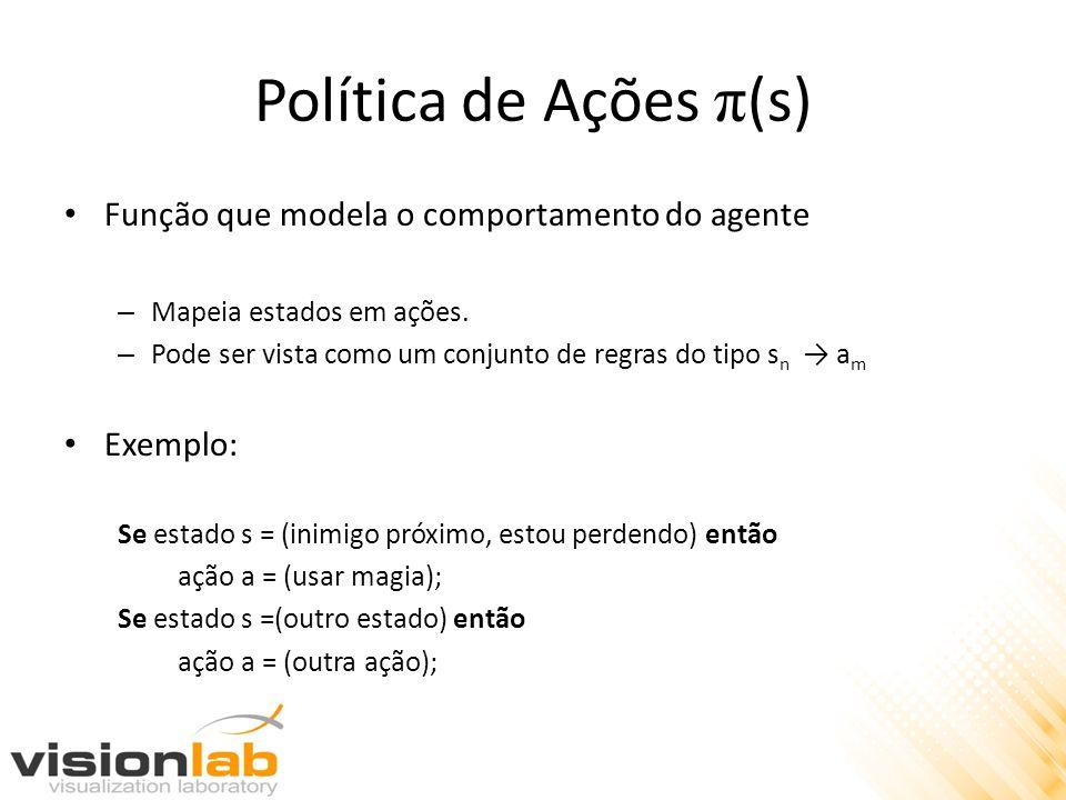 Política de Ações π (s) Função que modela o comportamento do agente – Mapeia estados em ações.