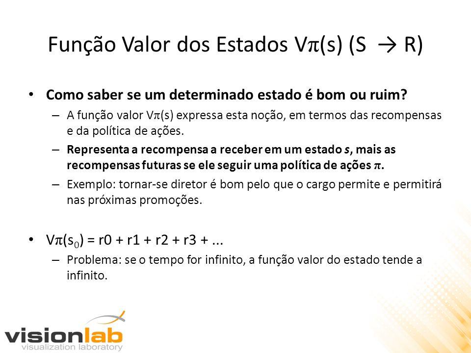 Função Valor dos Estados V π (s) (S R) Como saber se um determinado estado é bom ou ruim.