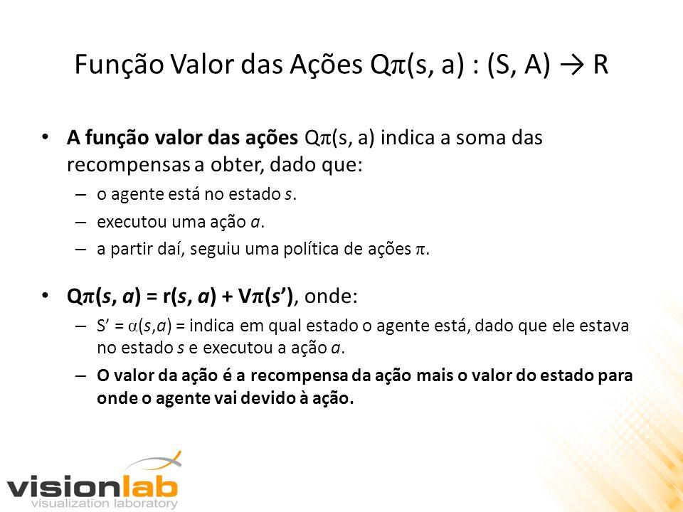 Função Valor das Ações Q π (s, a) : (S, A) R A função valor das ações Q π (s, a) indica a soma das recompensas a obter, dado que: – o agente está no estado s.