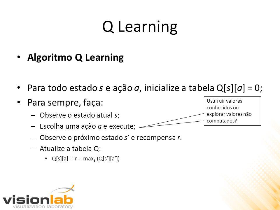 Q Learning Algoritmo Q Learning Para todo estado s e ação a, inicialize a tabela Q[s][a] = 0; Para sempre, faça: – Observe o estado atual s; – Escolha uma ação a e execute; – Observe o próximo estado s e recompensa r.