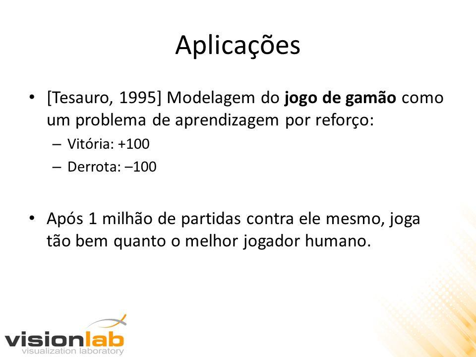 Aplicações [Tesauro, 1995] Modelagem do jogo de gamão como um problema de aprendizagem por reforço: – Vitória: +100 – Derrota: –100 Após 1 milhão de partidas contra ele mesmo, joga tão bem quanto o melhor jogador humano.