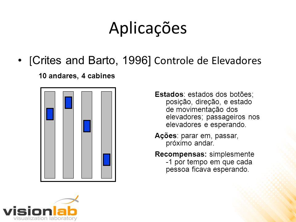 Aplicações [ Crites and Barto, 1996] Controle de Elevadores 10 andares, 4 cabines Estados: estados dos botões; posição, direção, e estado de movimentação dos elevadores; passageiros nos elevadores e esperando.