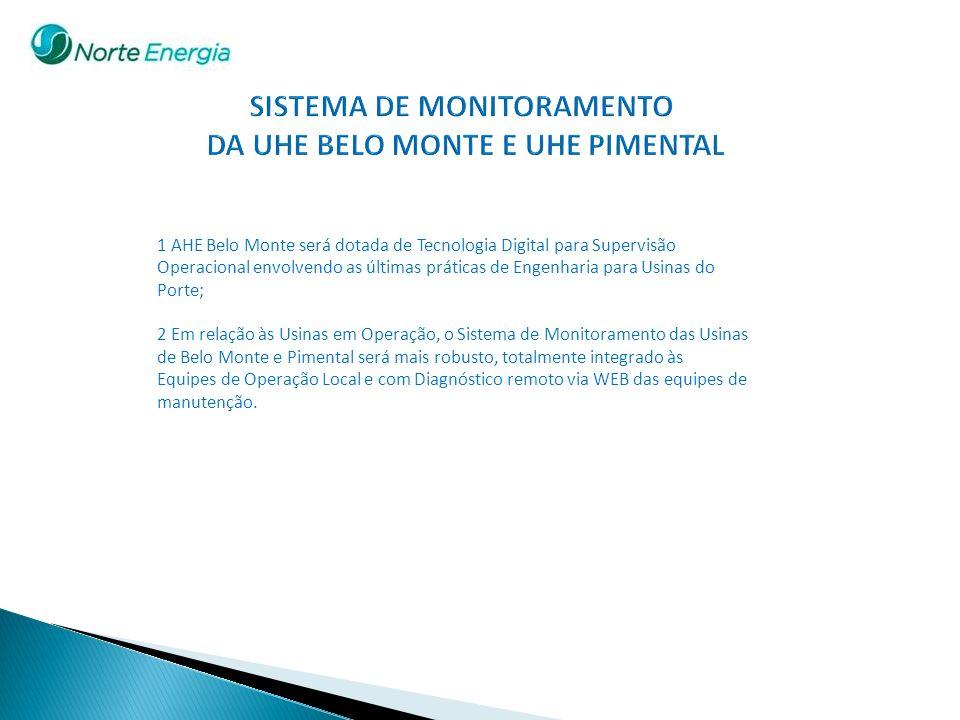 1 AHE Belo Monte será dotada de Tecnologia Digital para Supervisão Operacional envolvendo as últimas práticas de Engenharia para Usinas do Porte; 2 Em