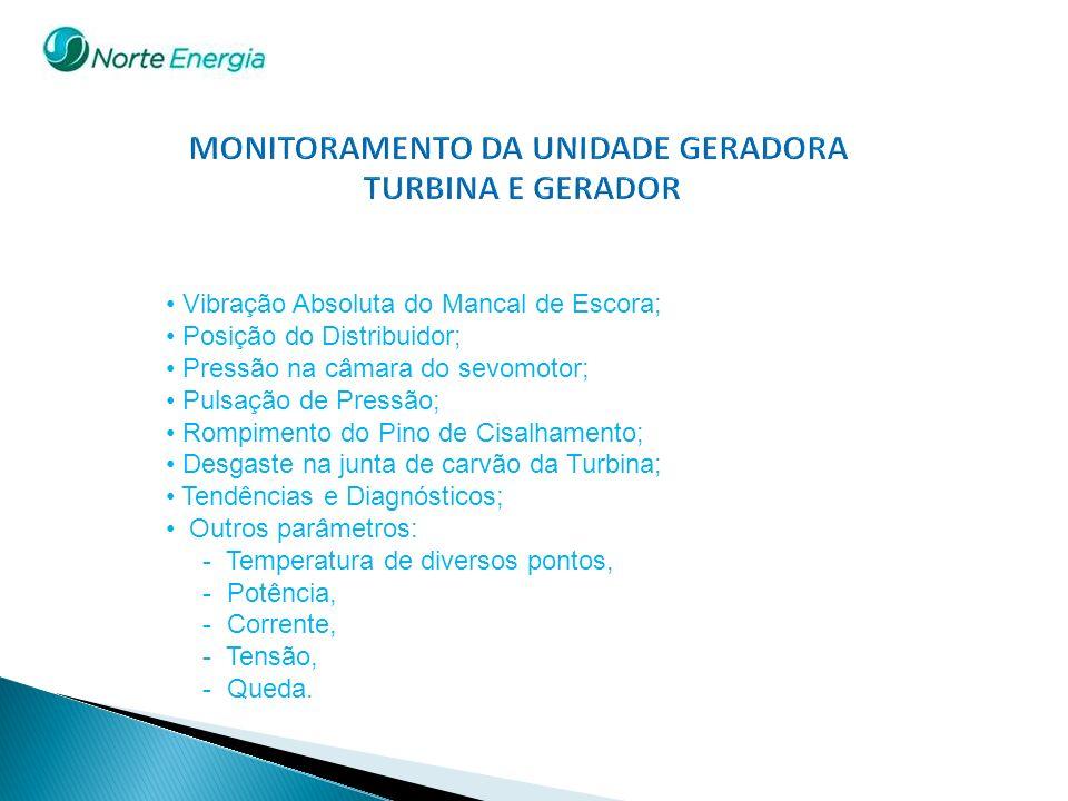 Umidade do óleo; Detecção de gases dissolvidos no óleo; Corrente nas buchas de AT; Descargas Parciais; Detecção de Vazamento de SF6 da bucha de AT; Temperaturas ambiente, óleo e trocador de calor;