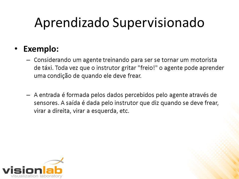 Aprendizado Supervisionado Exemplo: – Considerando um agente treinando para ser se tornar um motorista de táxi. Toda vez que o instrutor gritar