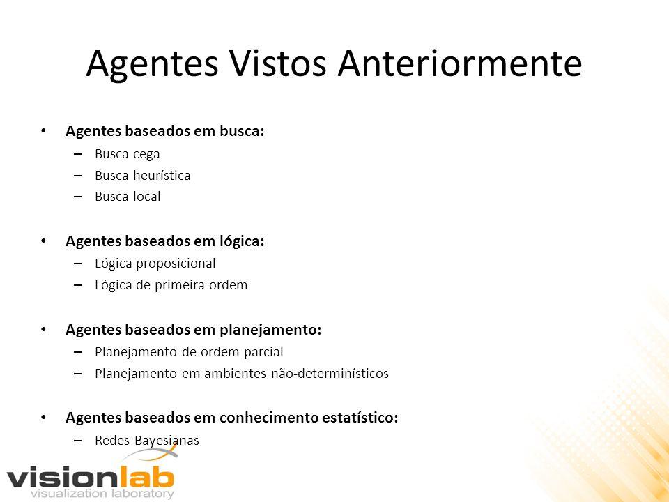 Agentes Vistos Anteriormente Agentes baseados em busca: – Busca cega – Busca heurística – Busca local Agentes baseados em lógica: – Lógica proposicion