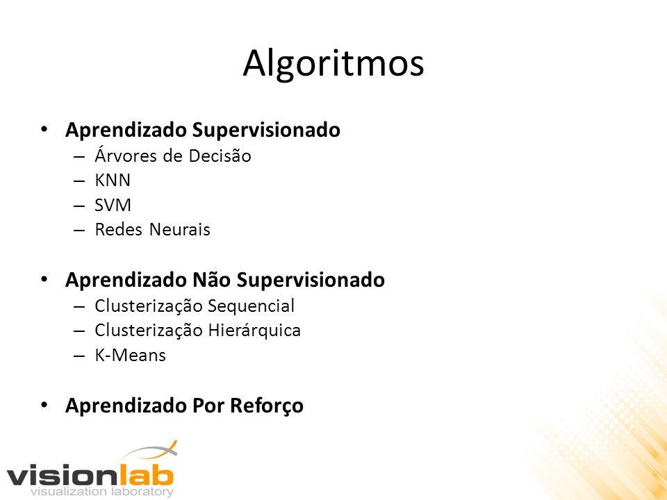 Algoritmos Aprendizado Supervisionado – Árvores de Decisão – KNN – SVM – Redes Neurais Aprendizado Não Supervisionado – Clusterização Sequencial – Clu