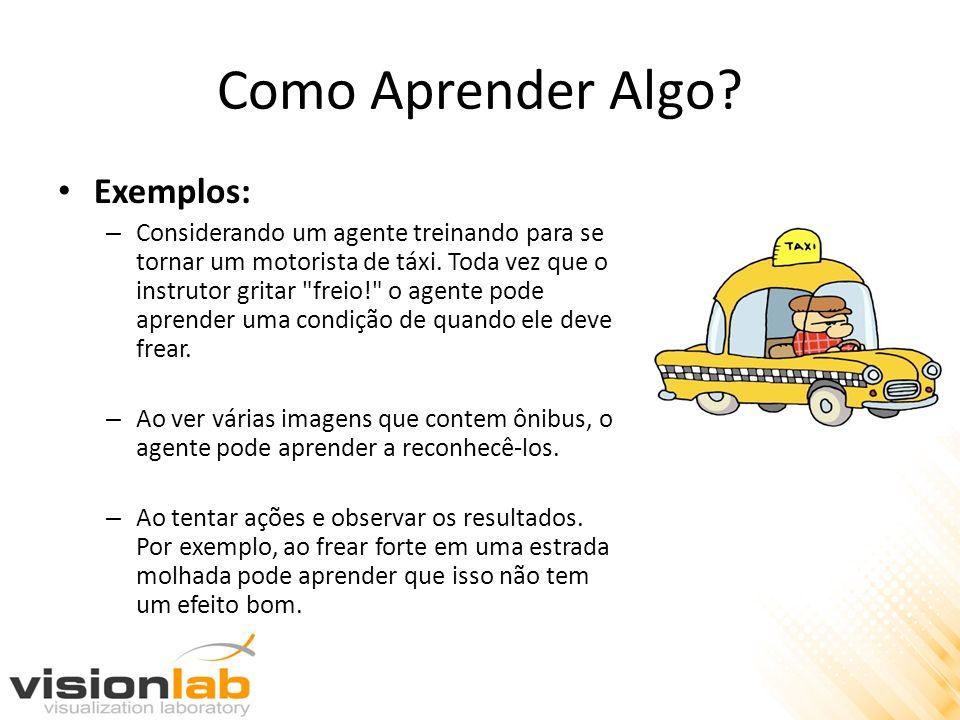 Como Aprender Algo? Exemplos: – Considerando um agente treinando para se tornar um motorista de táxi. Toda vez que o instrutor gritar