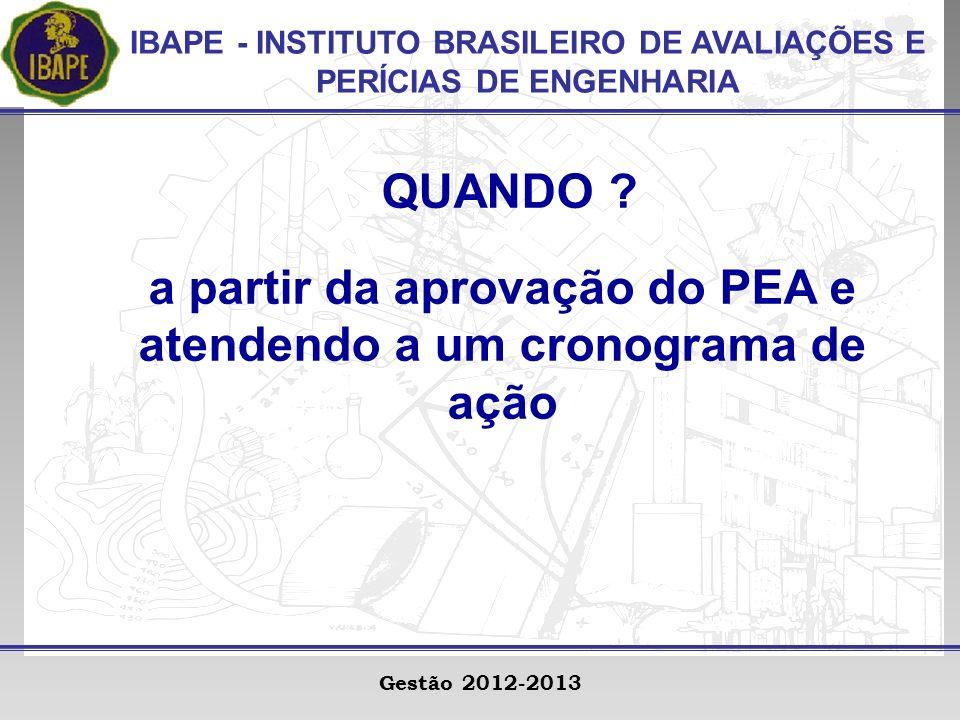 IBAPE - INSTITUTO BRASILEIRO DE AVALIAÇÕES E PERÍCIAS DE ENGENHARIA Gestão 2012-2013 QUANDO .