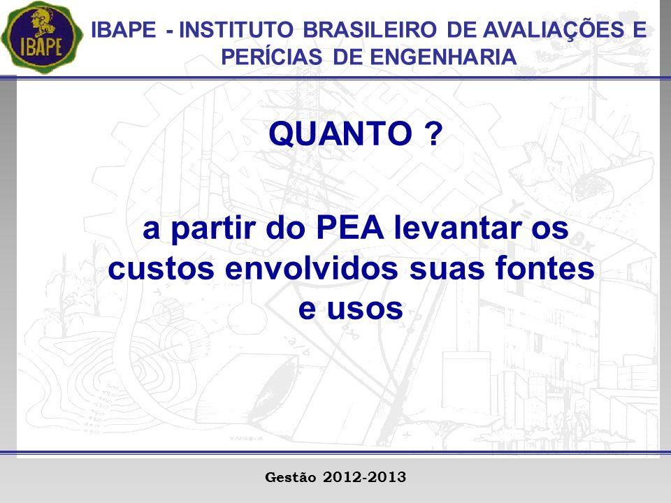 IBAPE - INSTITUTO BRASILEIRO DE AVALIAÇÕES E PERÍCIAS DE ENGENHARIA Gestão 2012-2013 QUANTO .