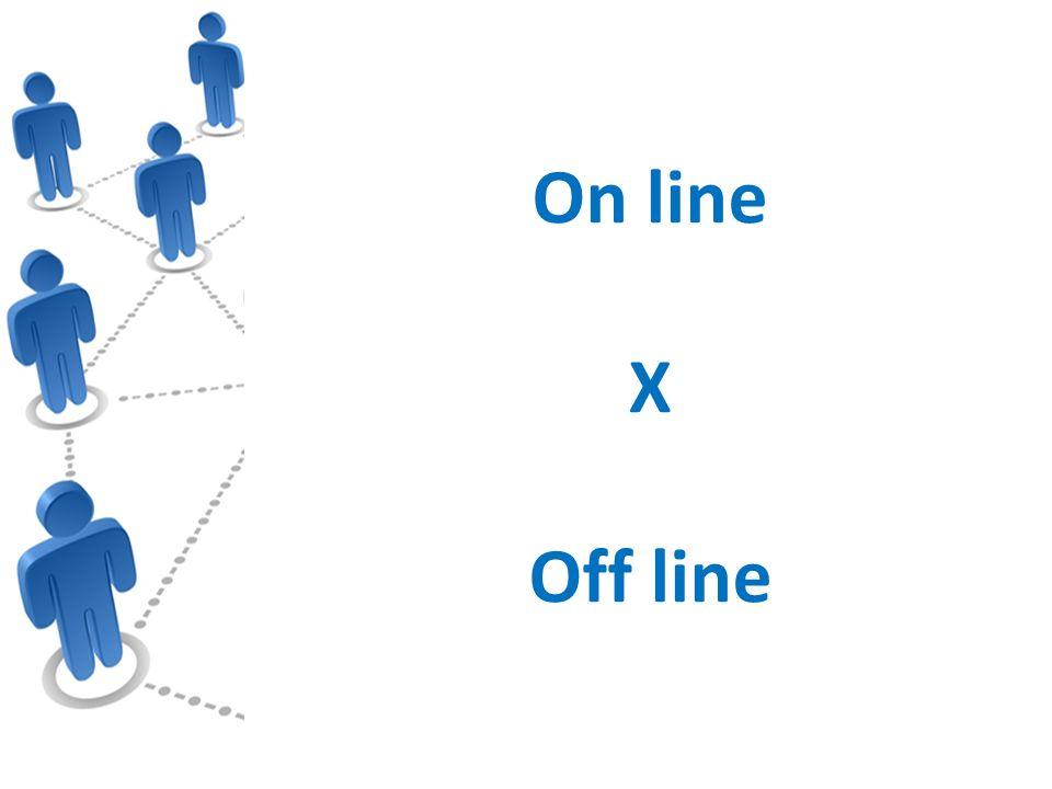 On line X Off line