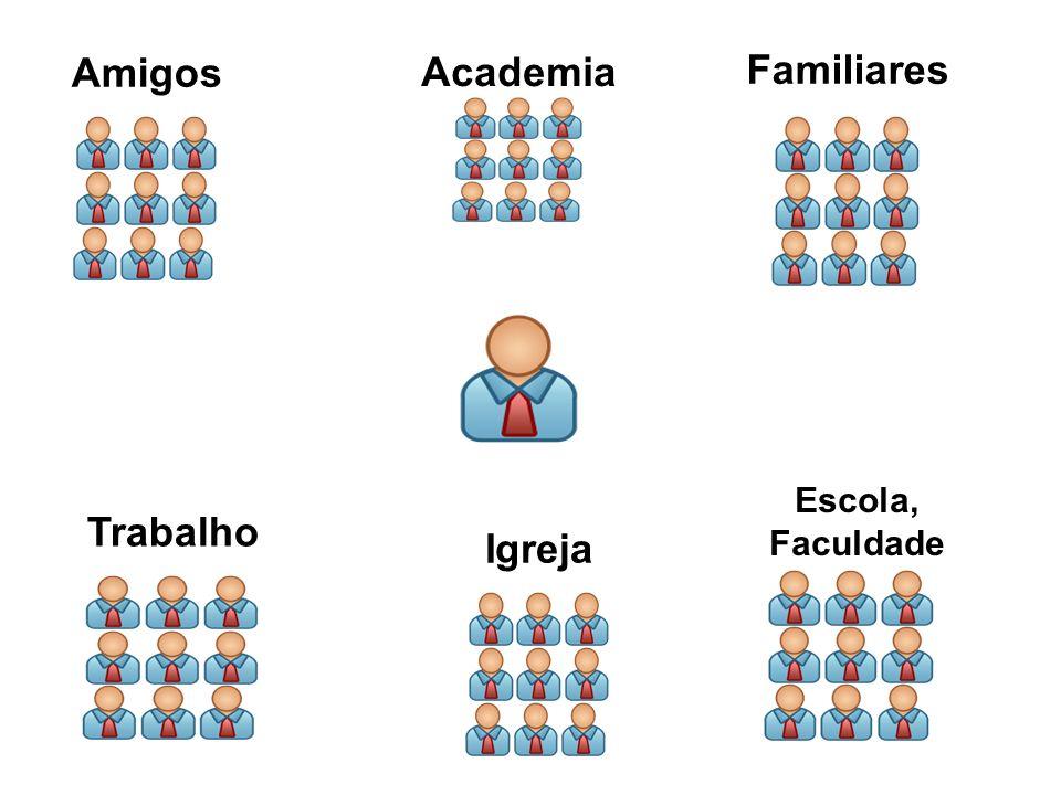 Amigos Familiares Escola, Faculdade Trabalho Igreja Academia