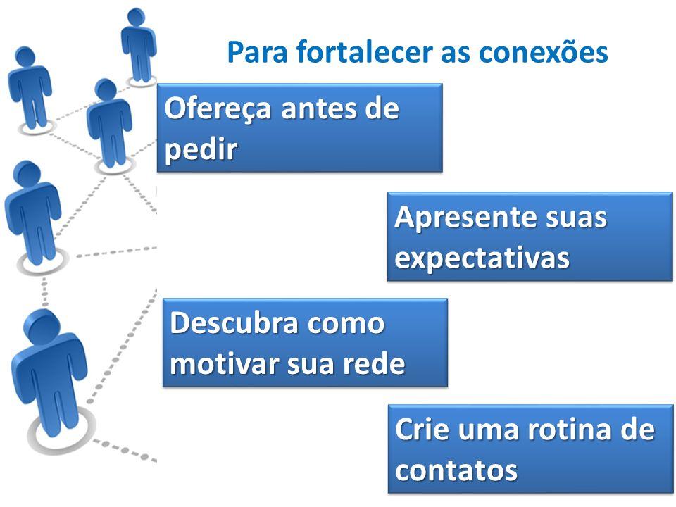 Para fortalecer as conexões Crie uma rotina de contatos Descubra como motivar sua rede Ofereça antes de pedir Apresente suas expectativas