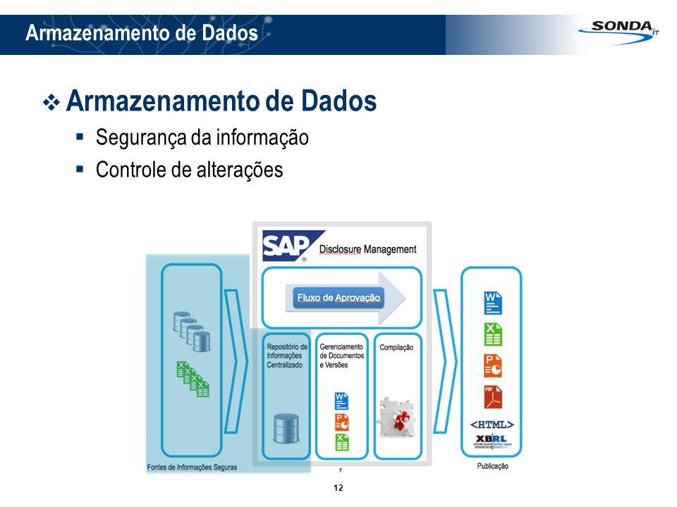 12 Armazenamento de Dados Segurança da informação Controle de alterações