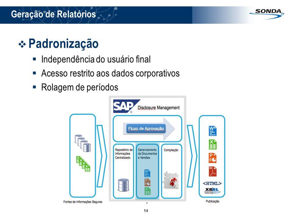 14 Geração de Relatórios Padronização Independência do usuário final Acesso restrito aos dados corporativos Rolagem de períodos
