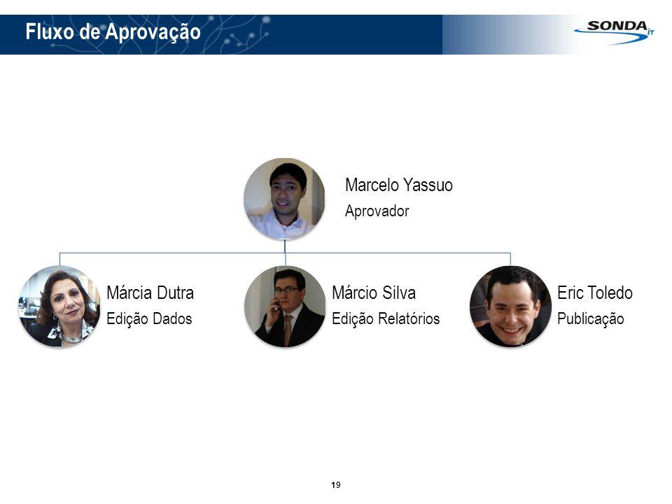 Marcelo Yassuo Aprovador Márcia Dutra Edição Dados Márcio Silva Edição Relatórios Eric Toledo Publicação 19 Fluxo de Aprovação